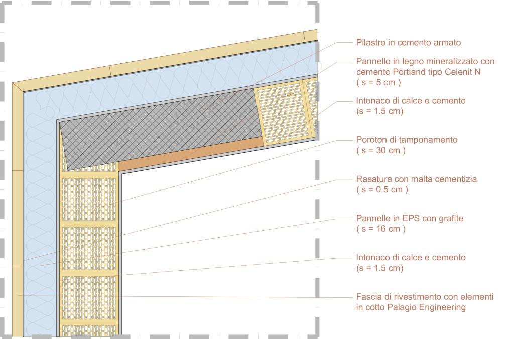P10_PinoCostruzioni-LottoC9