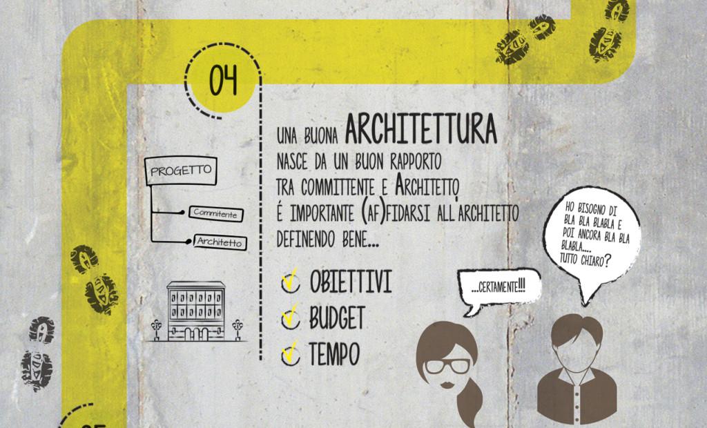 4-Architetto-inforgrafica-striscia