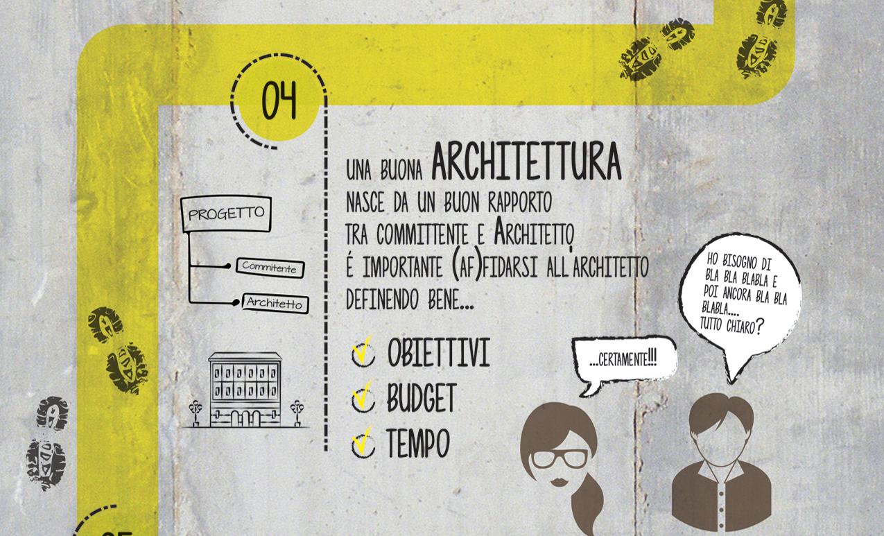 Rachele biancalani architectural and design blog for Design architettonico gratuito
